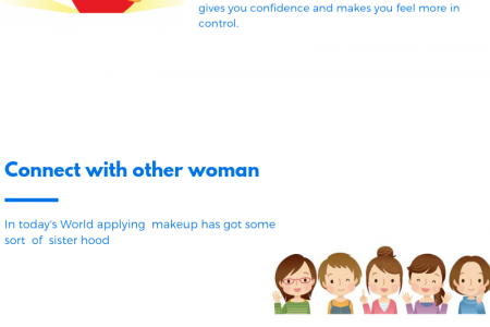 WHY WEARING MAKEUP   IS GOOD ?  Infographic