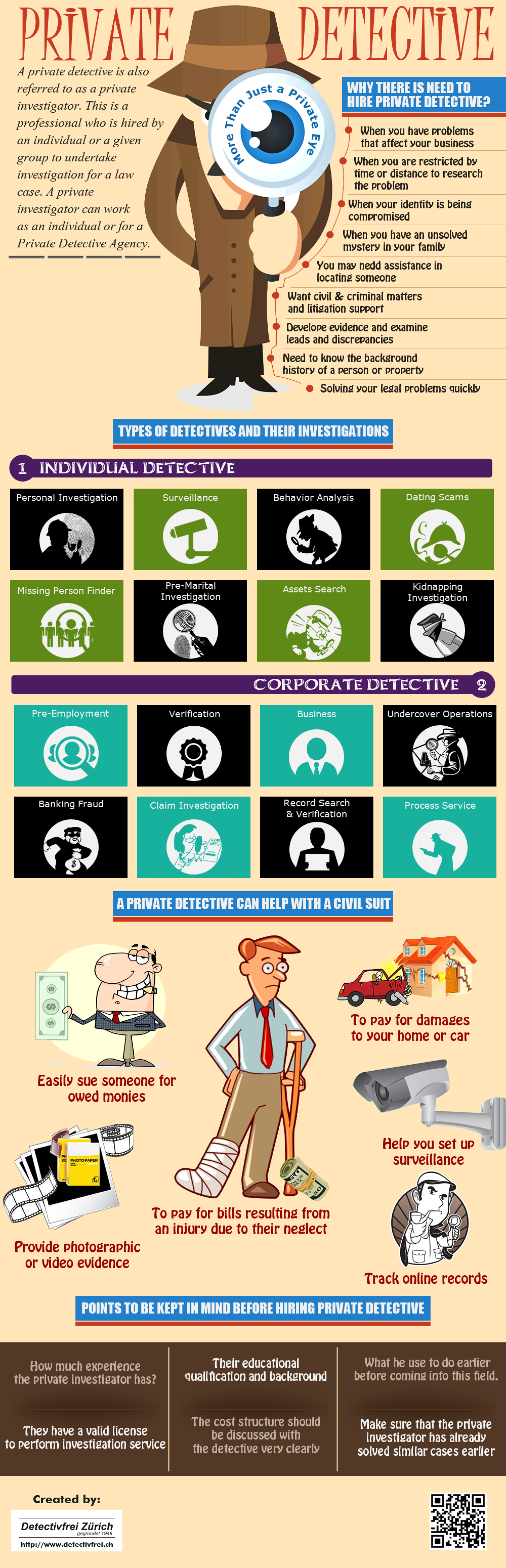 Why would one need Private Detective Infographic
