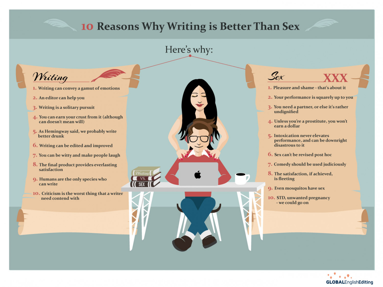 Why Writing is Better Than Sex Infographic