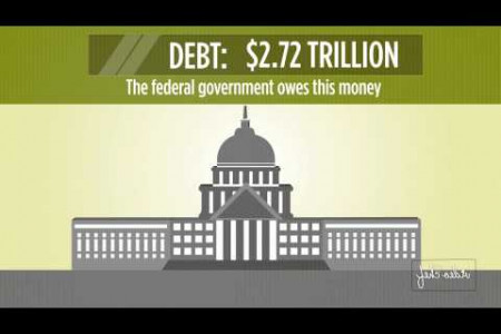 Why you don't need to worry about $18 trillion US debt - visualized Infographic
