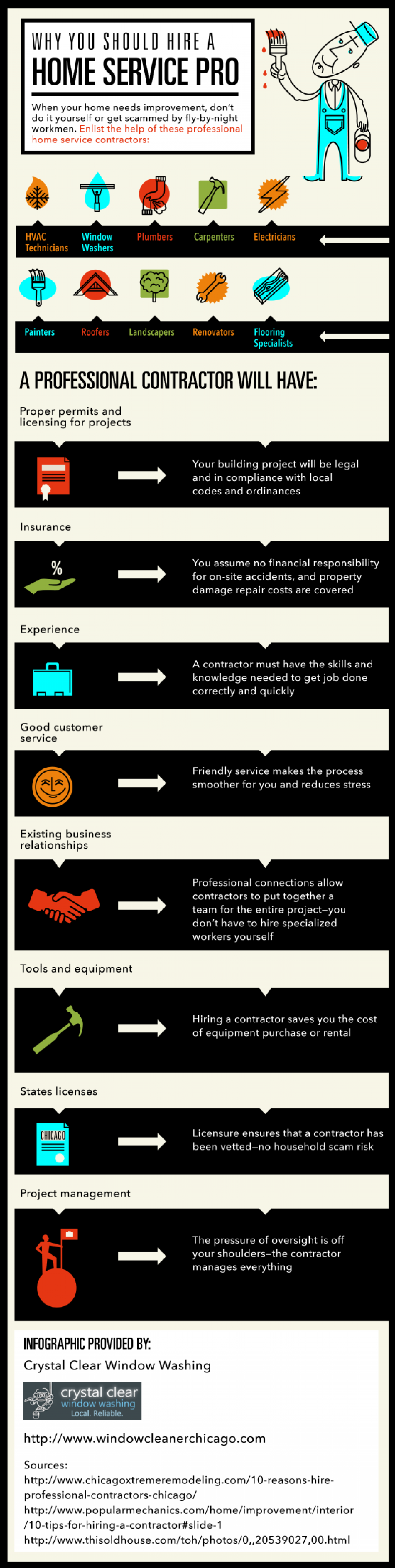 Why You Need a Professional Contractor Infographic