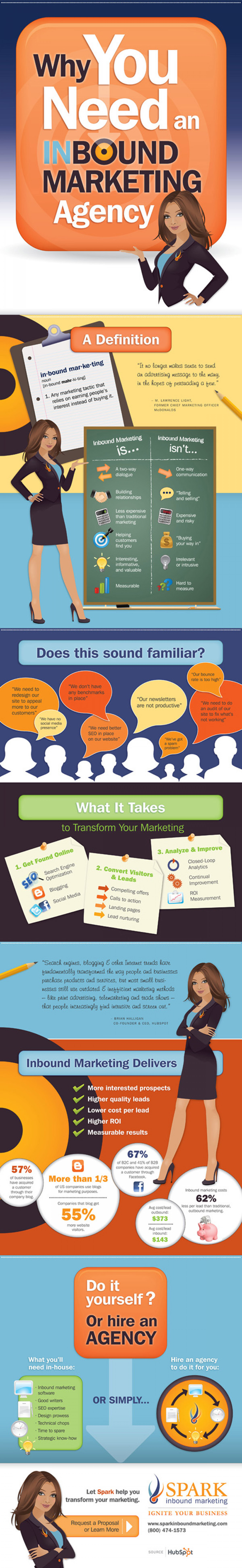 Why You Need an Inbound Marketing Agency Infographic