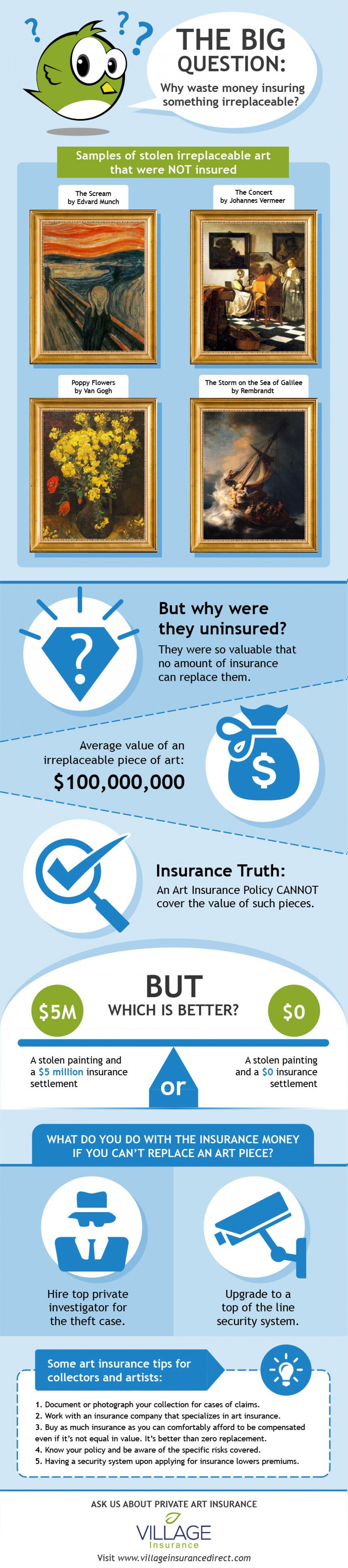 Why You Need Art Insurance? Infographic
