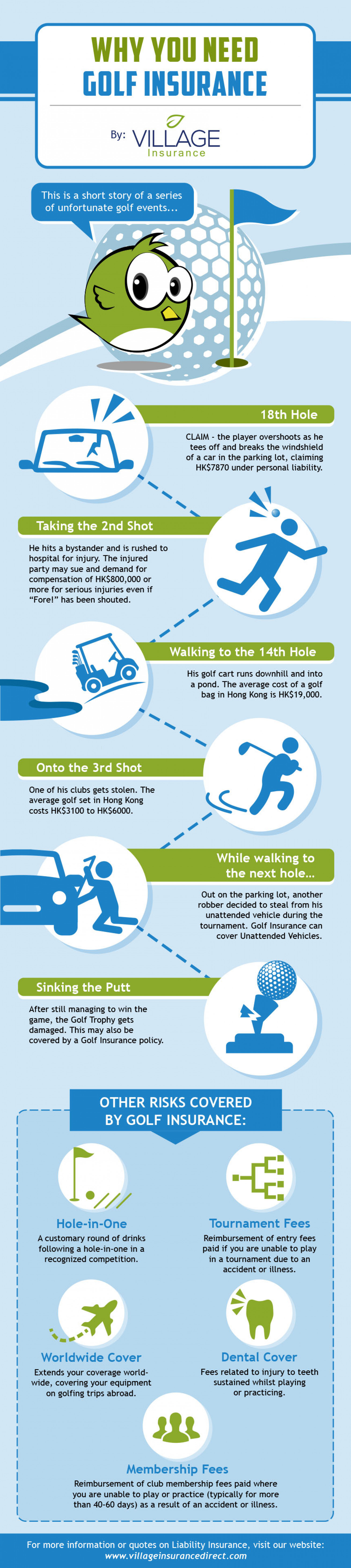 Why You Need Golf Insurance Infographic