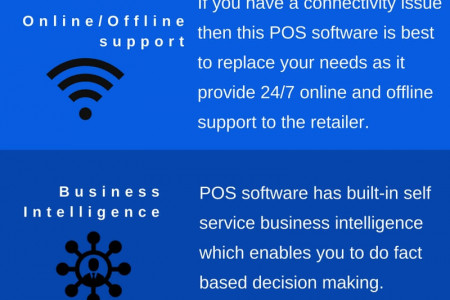 Why you need pos software for your business Infographic