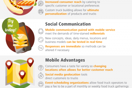 Why You Need To Get In On The Food Truck Craze Infographic