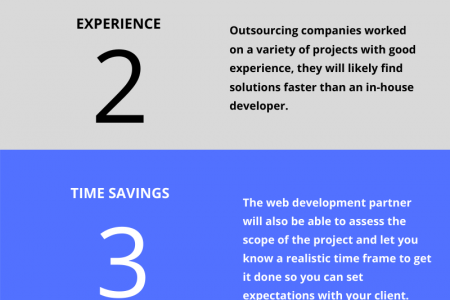 Why you need to outsource Web Application Development Infographic