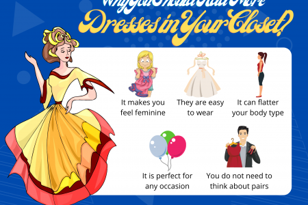 Why You Should Add More Dresses in Your Closet? Infographic