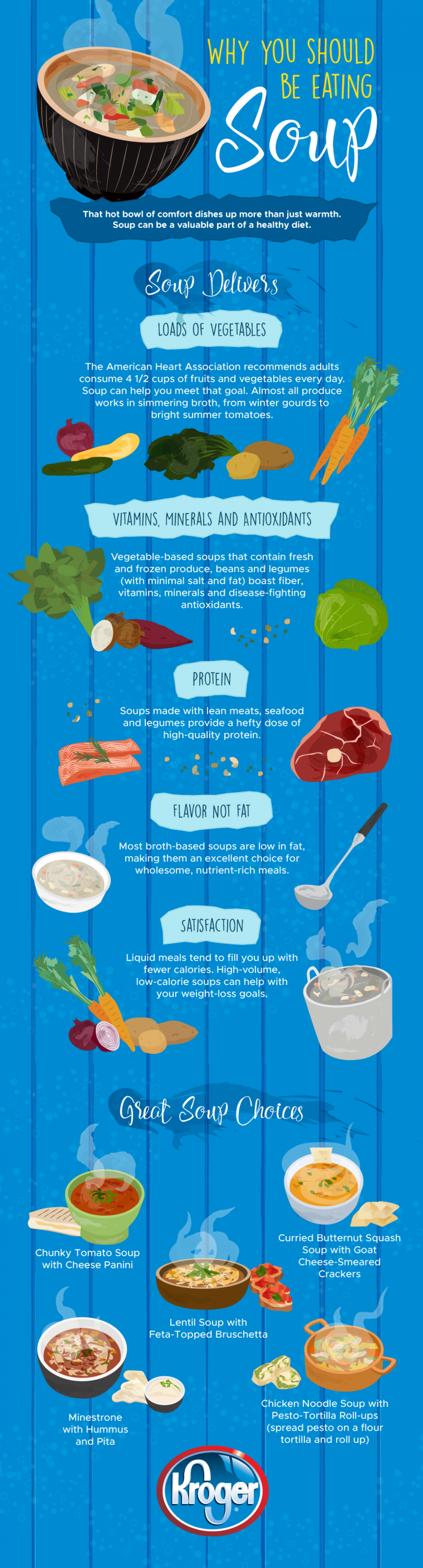 Why you should be eating SOUP Infographic