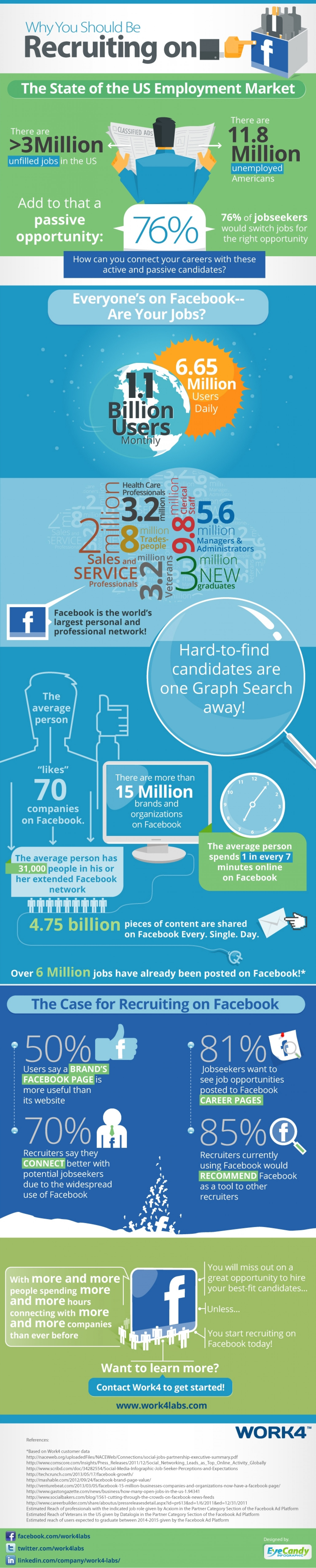 Why You Should Be Recruiting on Facebook Infographic