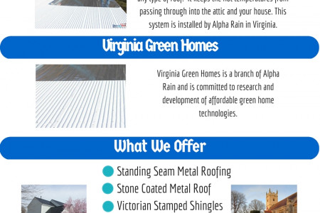 Why You should choose Alpha Rain for Metal Roofing? Infographic