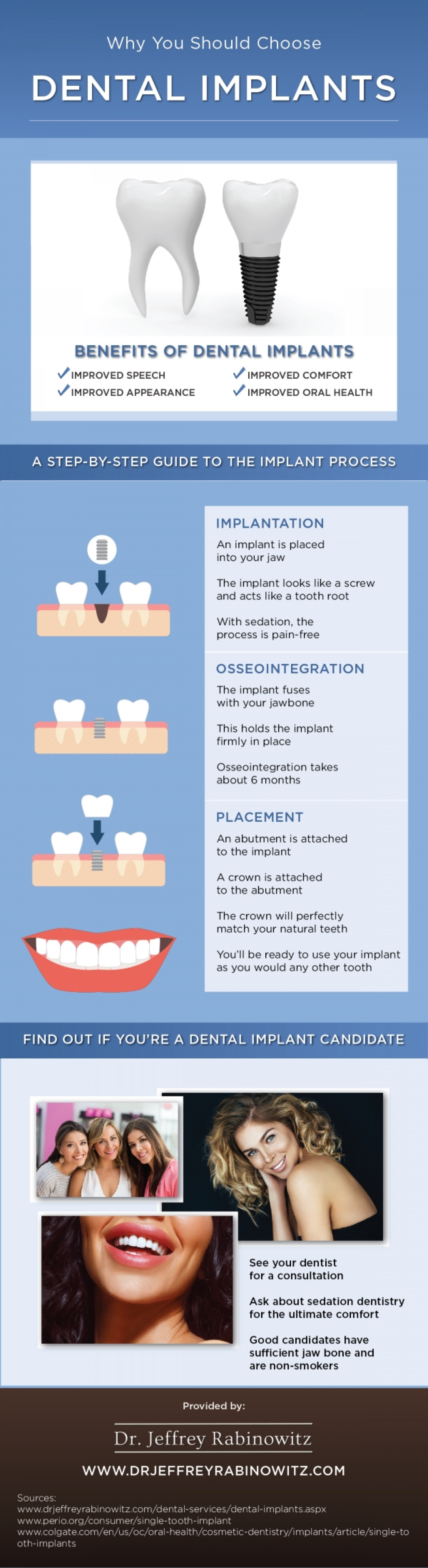 Why You Should Choose Dental Implants Infographic