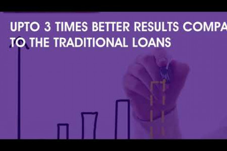 Why You Should Choose Hard Money Lenders Houston? Infographic