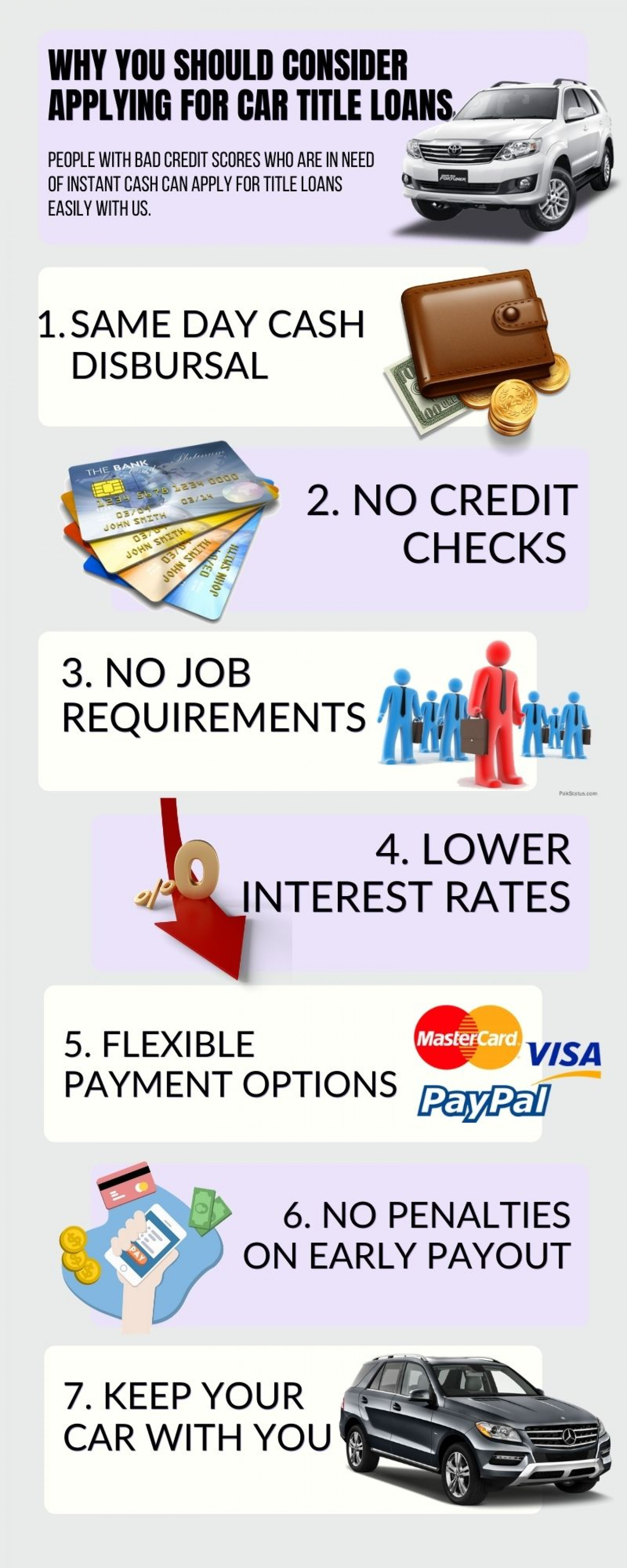 Why you should consider applying for Car Title Loans Infographic