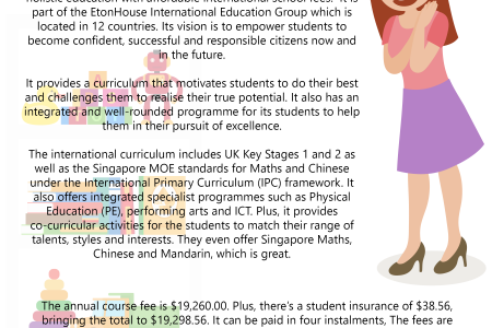 Why You Should Enrol at the Middleton International School Infographic