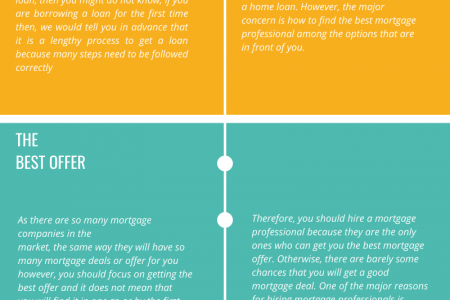 Why You Should Hire a Mortgage Broker? Infographic