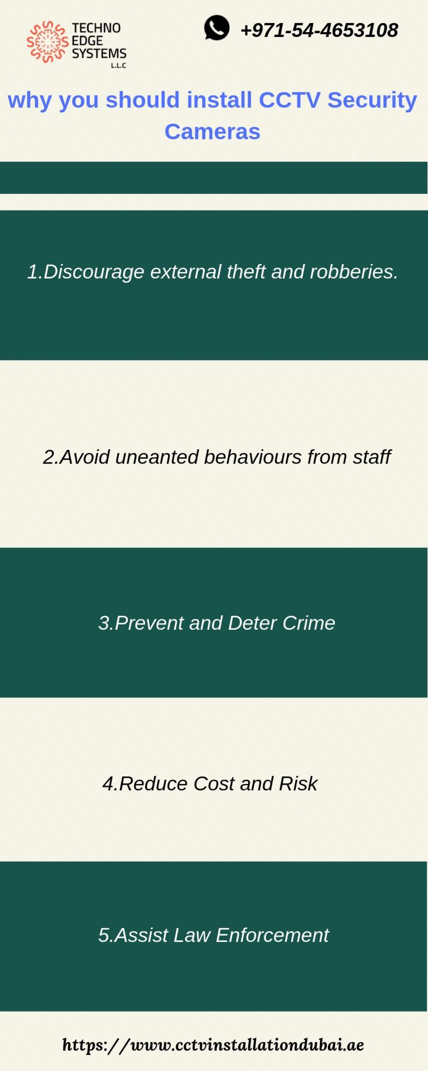 Why you should install CCTV Security Cameras? Infographic