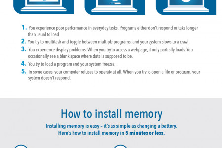 Why you should install computer memory By Crucial.com Infographic