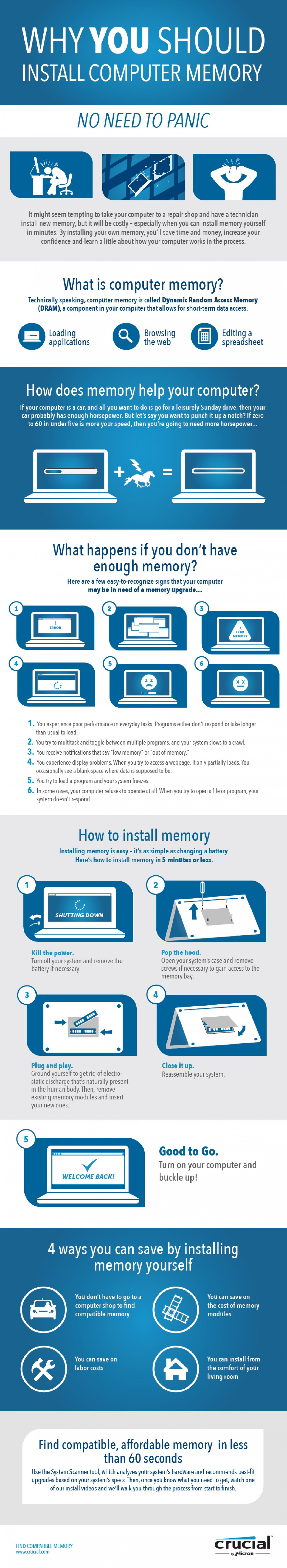 Why You Should Install Computer Memory Infographic