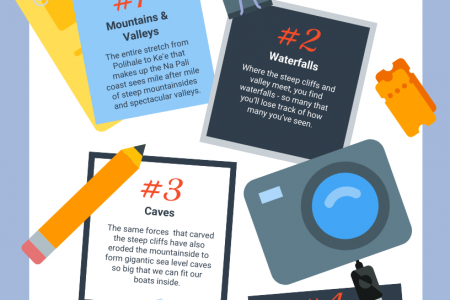 Why You Should See The Na Pali Coast [Infographic] Infographic