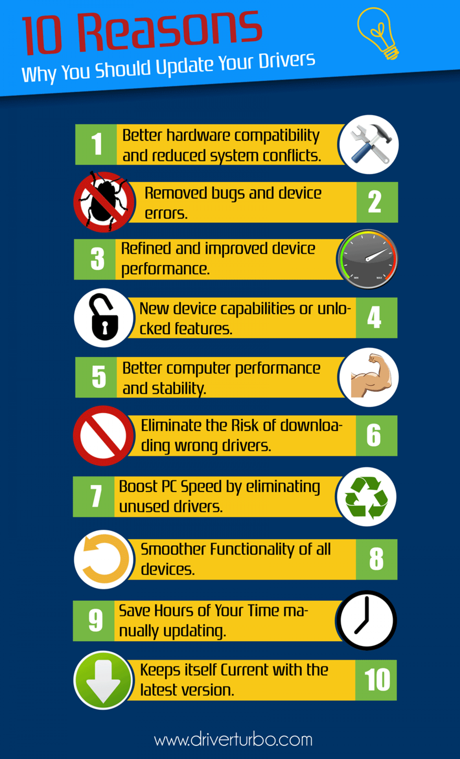 Why You Should Update Your Drivers Infographic
