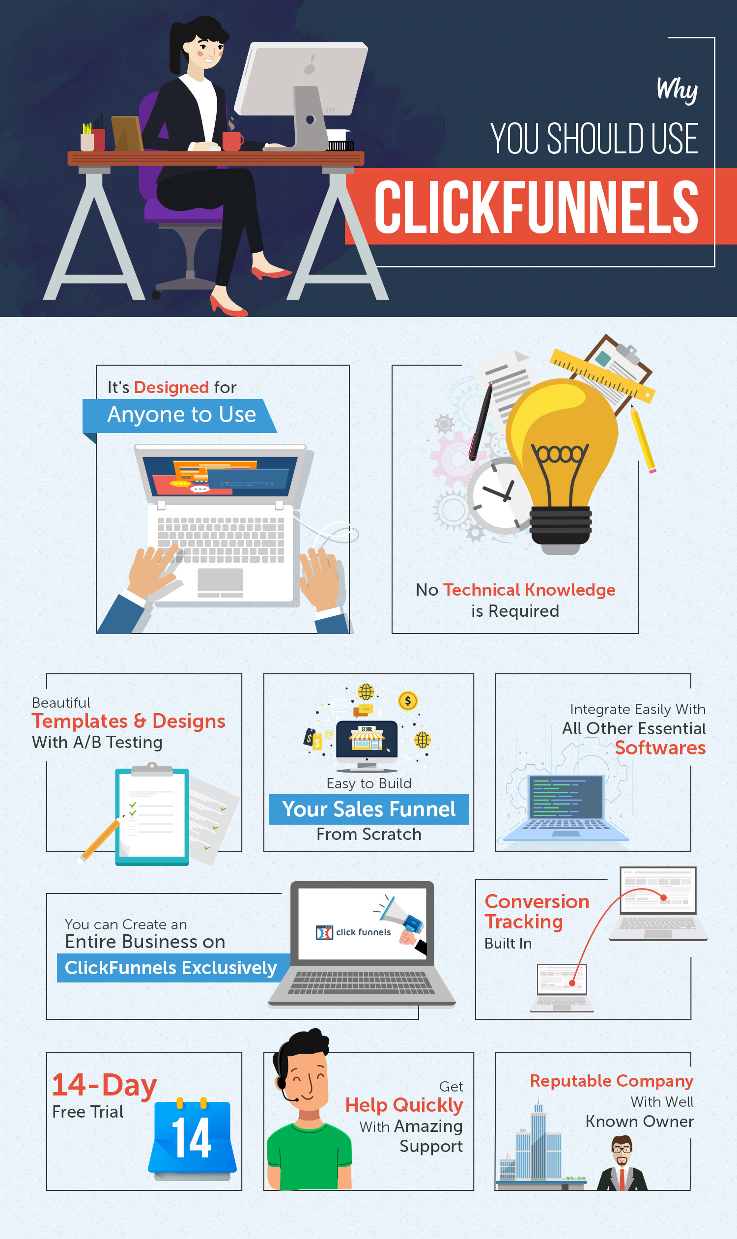 Why You Should Use ClickFunnels Infographic
