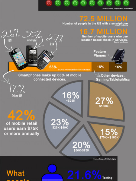 Why Your Business Needs a Mobile Marketing Plan Infographic