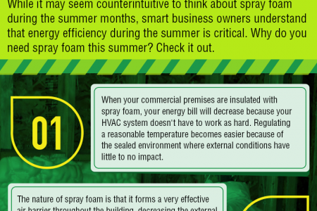Why Your Commercial Building Needs Spray Foam Infographic
