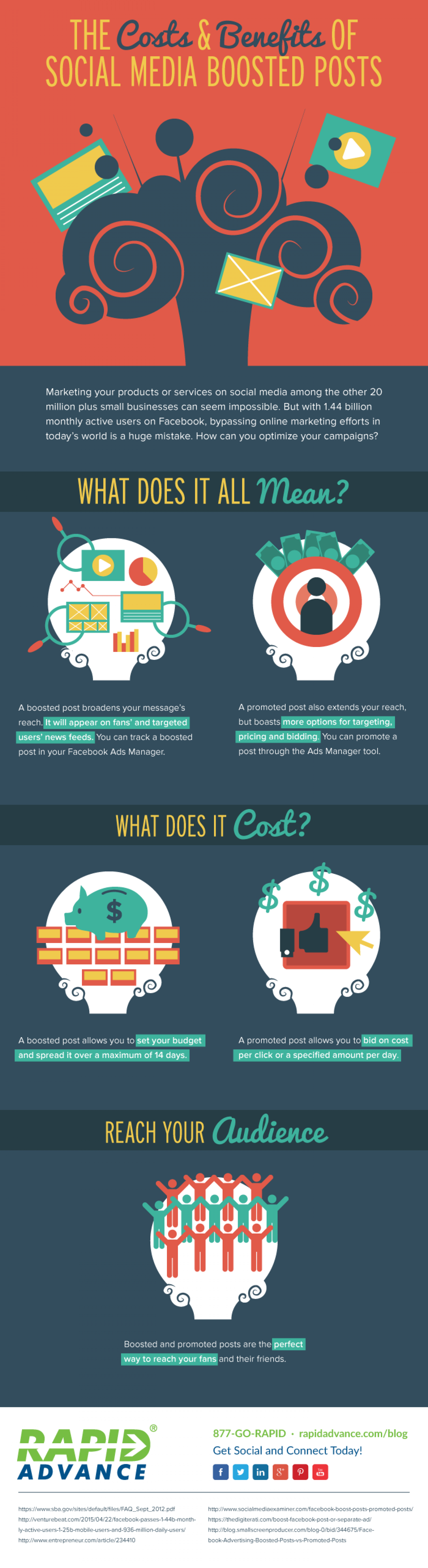 Why Your Small Business Should Invest in Social Media Boosted Post Infographic
