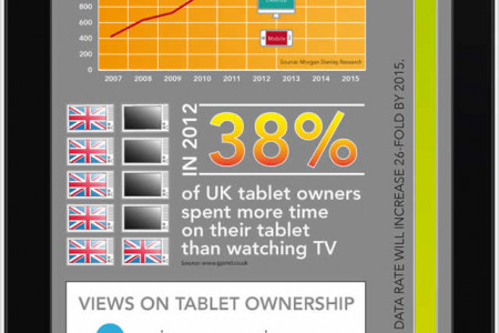 Why your website must be mobile friendly Infographic