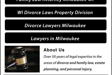 WI Divorce & Property Rights Infographic