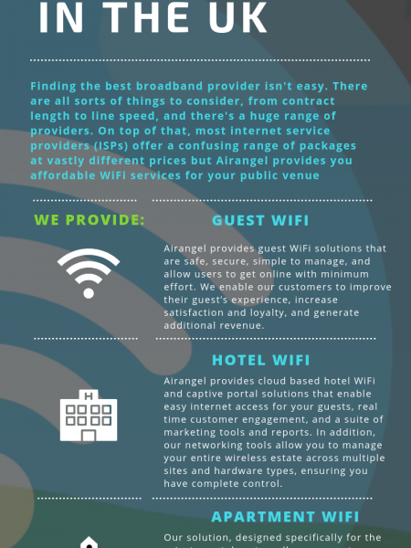 WiFi Providets in the United Kingdom | Airangel Infographic