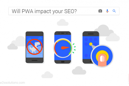 Will Progressive Web Apps impact your SEO strategy Infographic