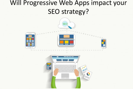 Will Progressive Web Apps impact your SEO strategy? Infographic
