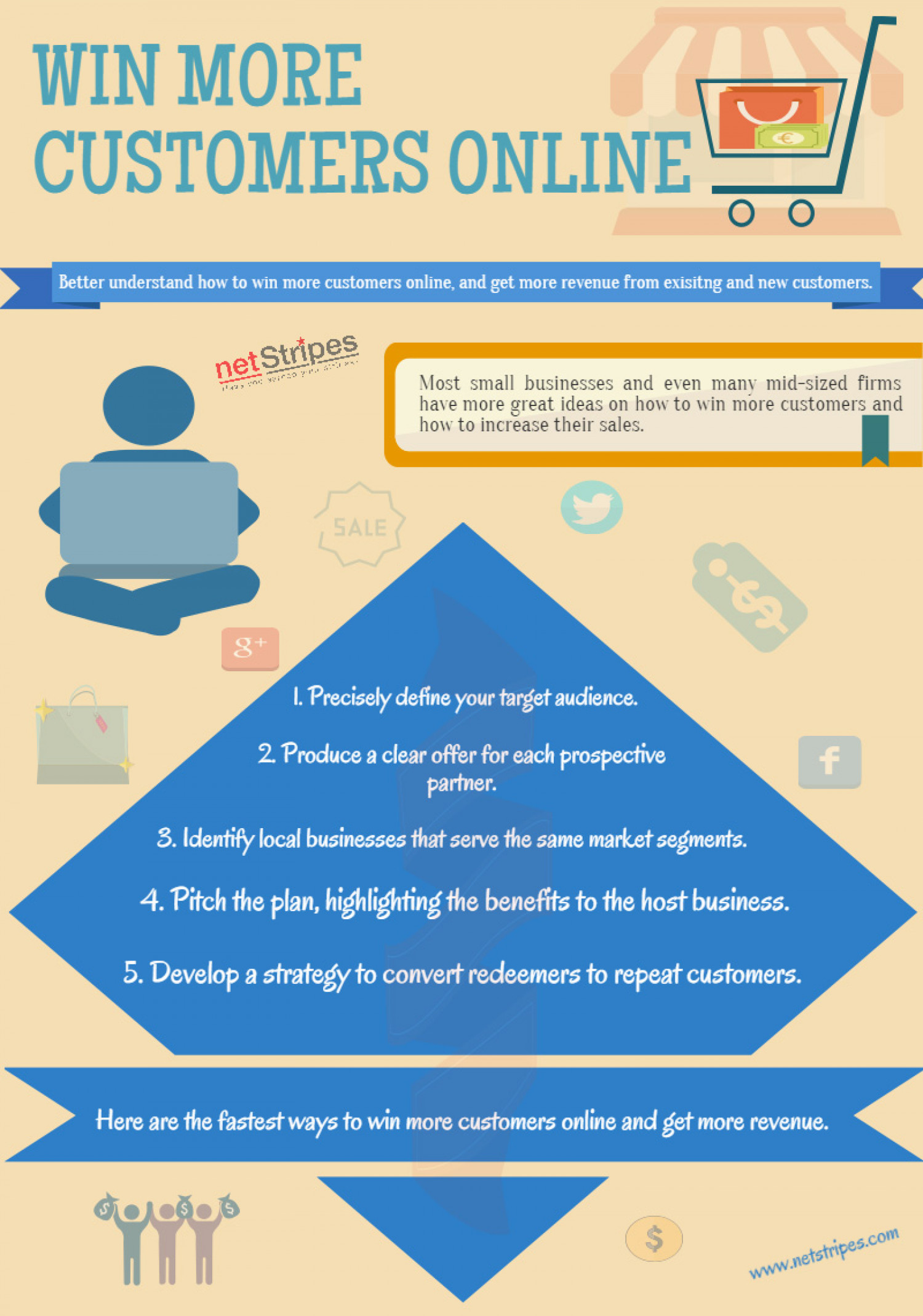 Win More Customers Online Infographic