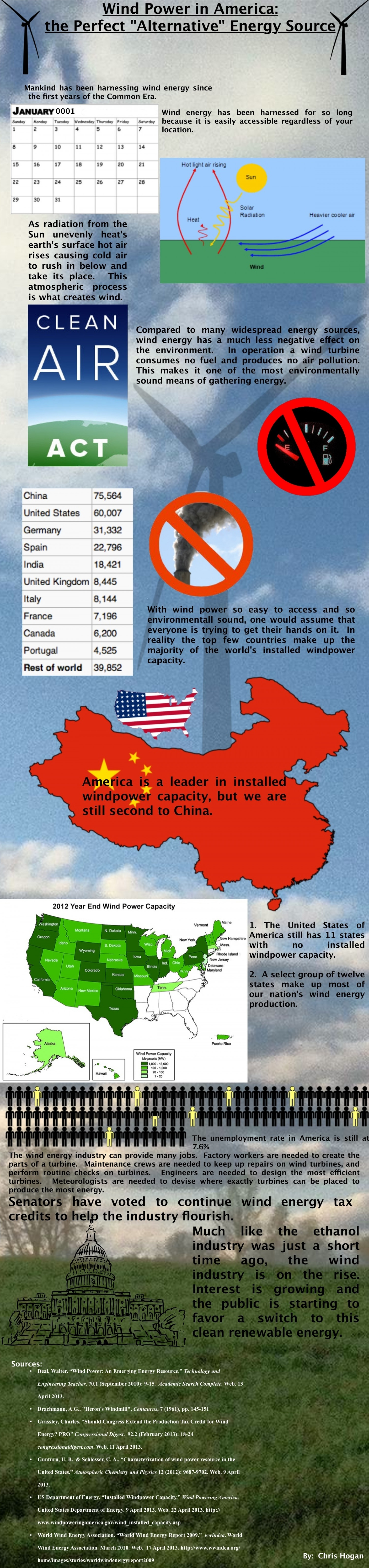"Wind Power in America: the Perfect ""Alternative Energy Source Infographic"