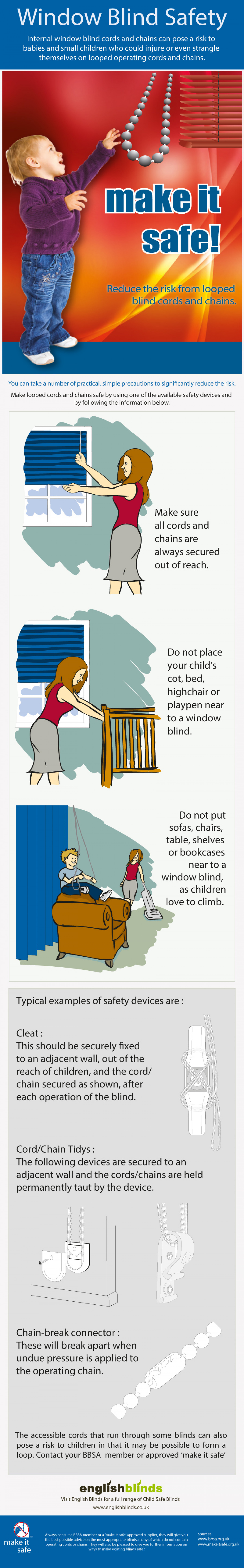 Window Blinds and Shades Child Safety Infographic