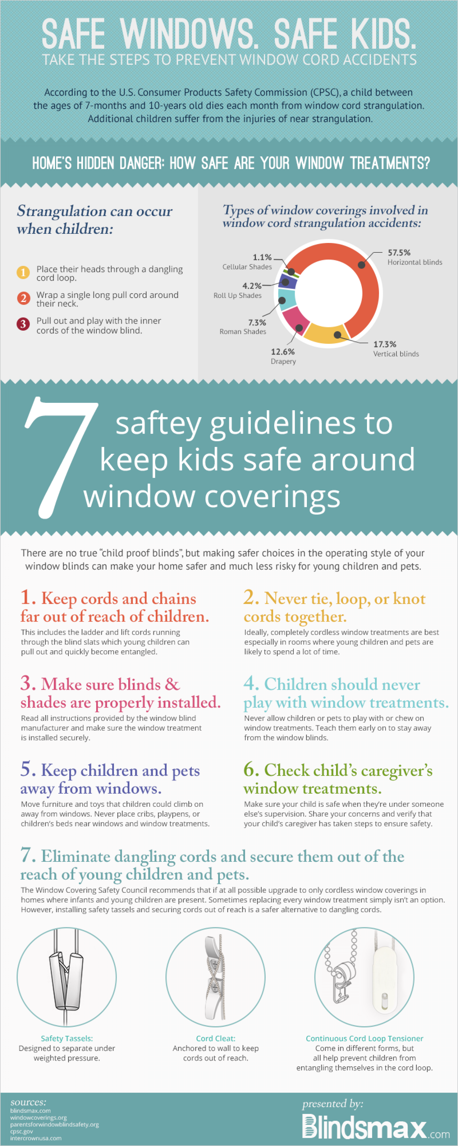Window Cord Safety for Children Infographic
