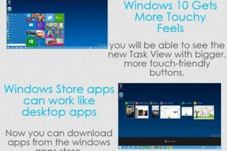 Windows 10 Features Infographic