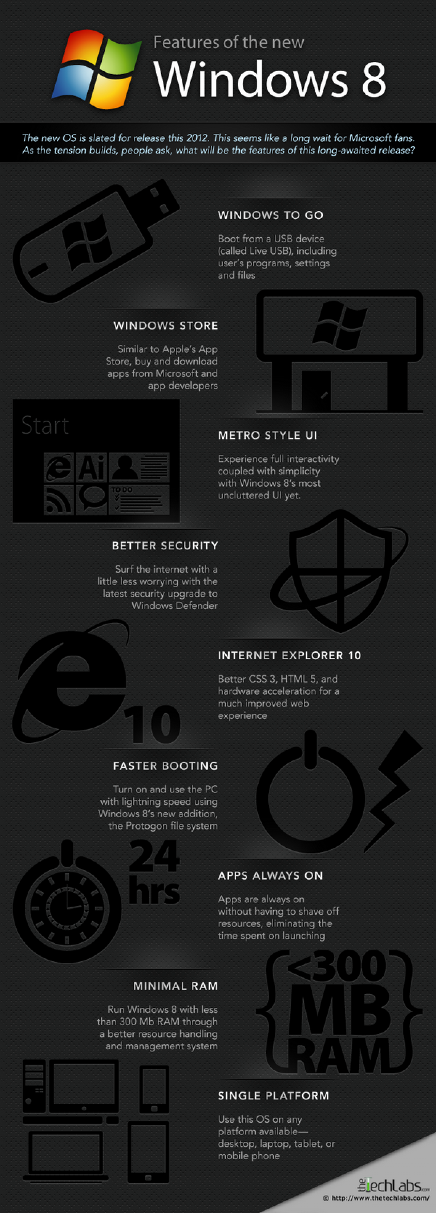 Windows 8 Infographic