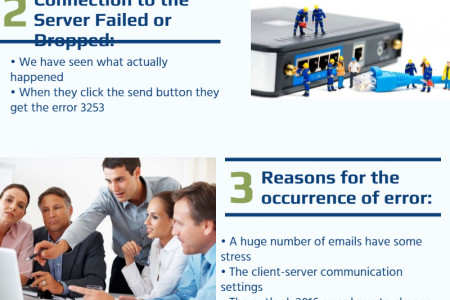 Windows Email Error Code 3253 Infographic