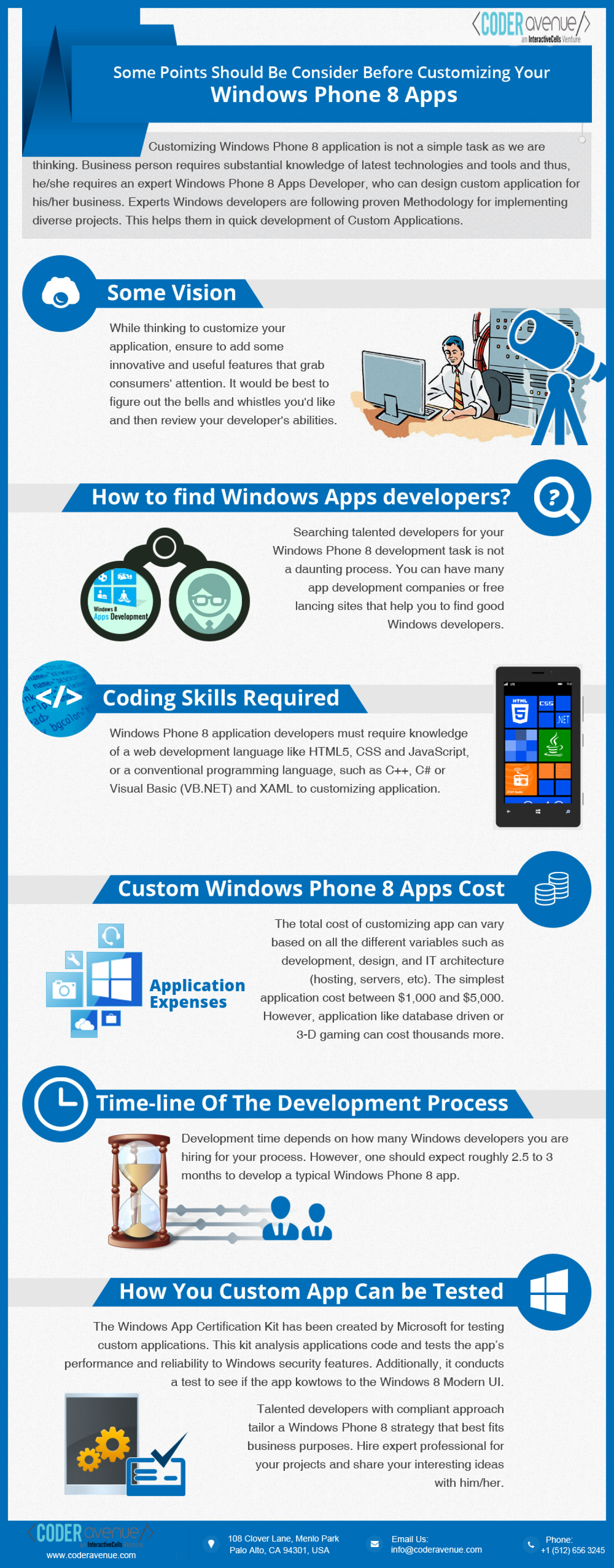 Windows Phone 8 Apps Infographic