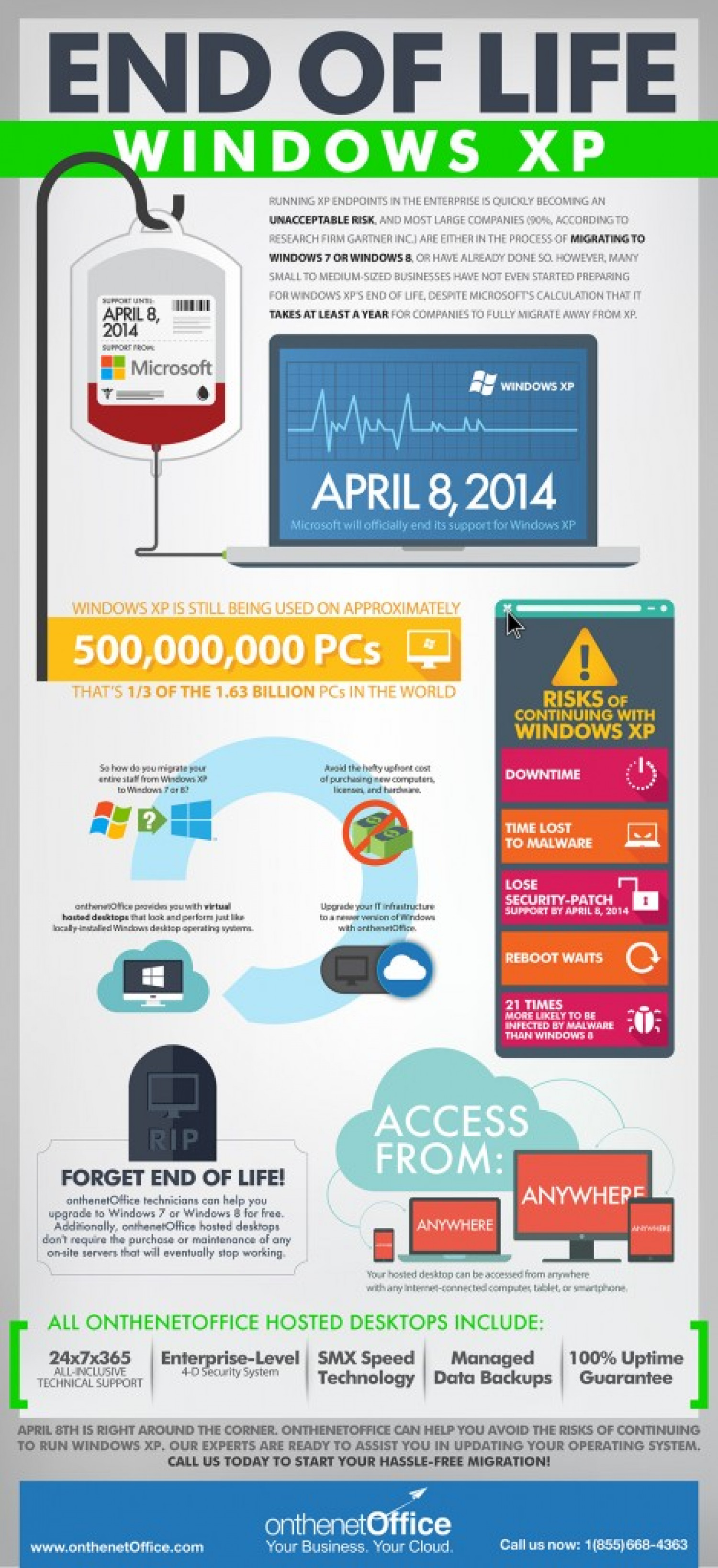 Windows XP End of Life Infographic
