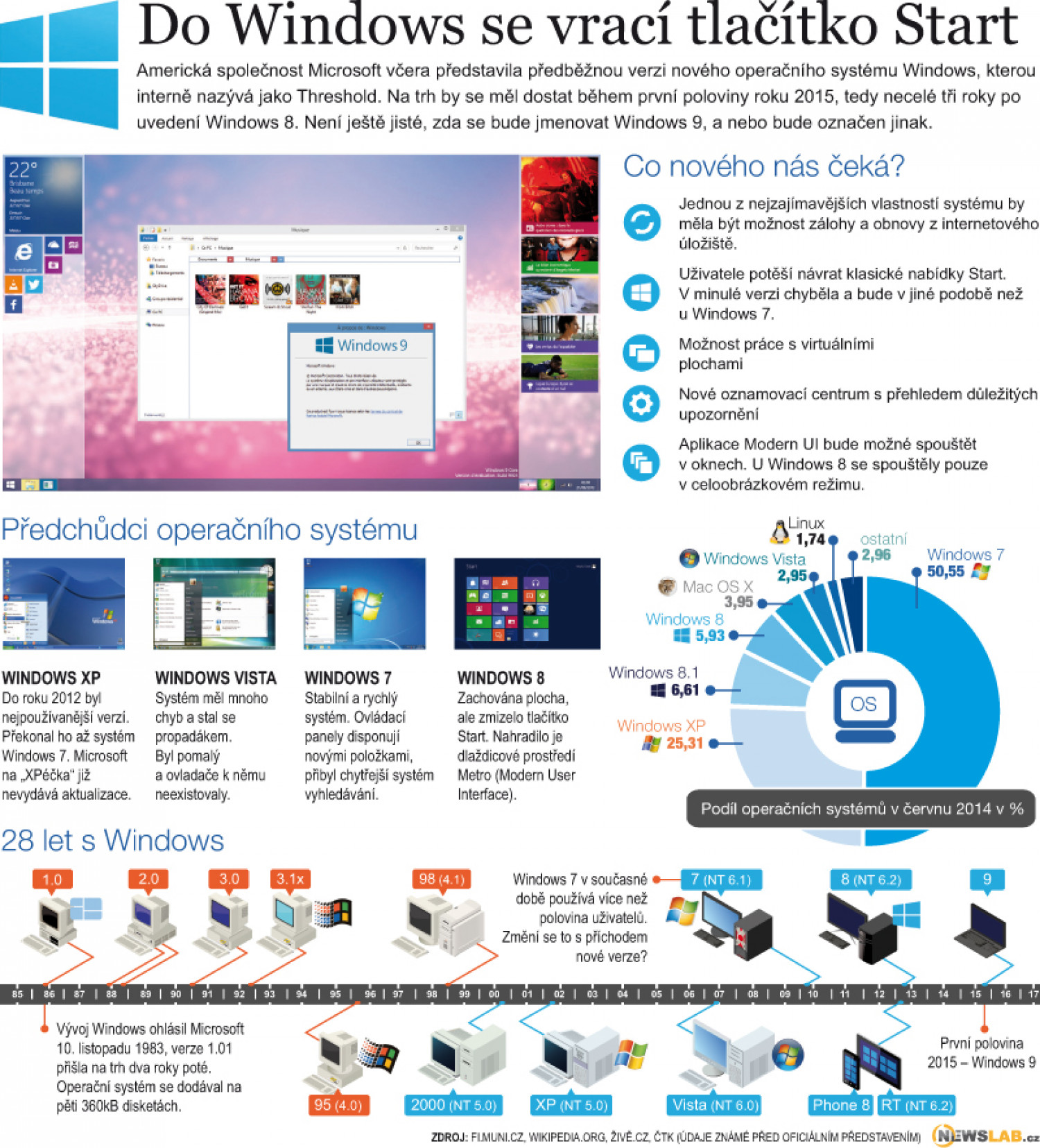 Windows Infographic