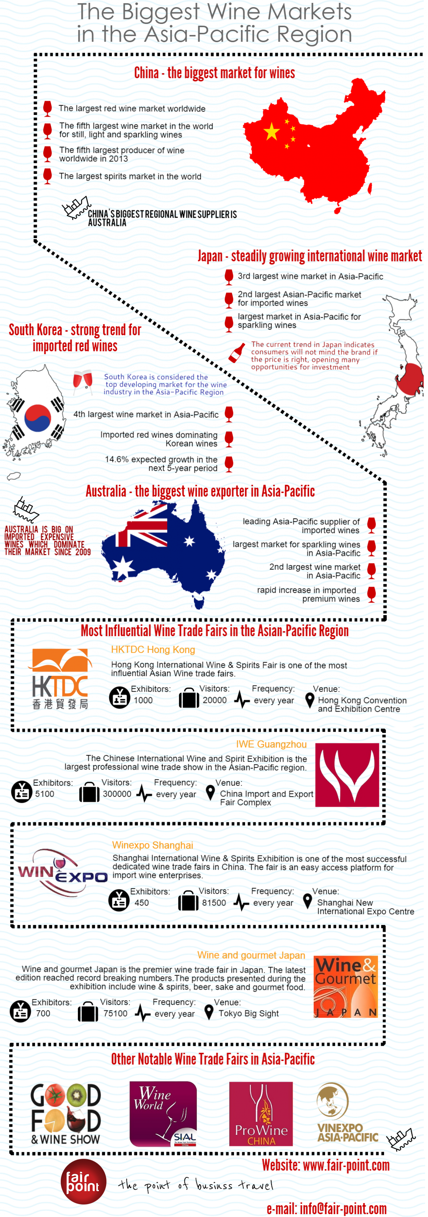 Wine Industry in Asia and Australia Infographic