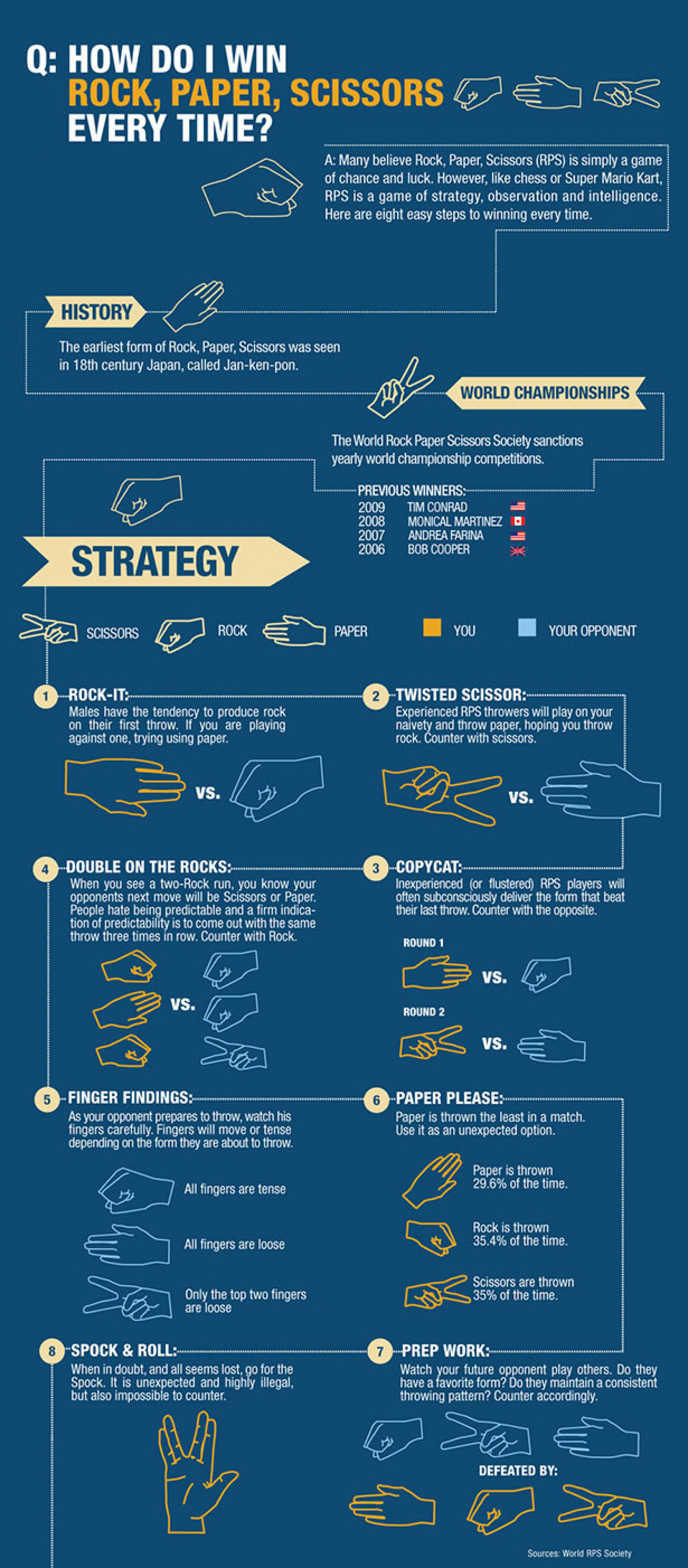 Winning Rock Paper Scissors Every Time Infographic