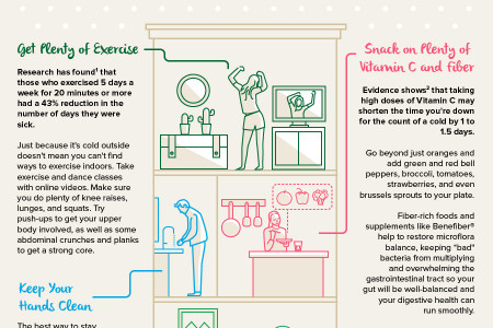 Winter Cabin Fever Infographic