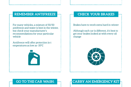 Winter Car Care 101 Infographic