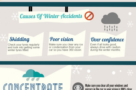 Winter Driving For First Time Drivers  Infographic