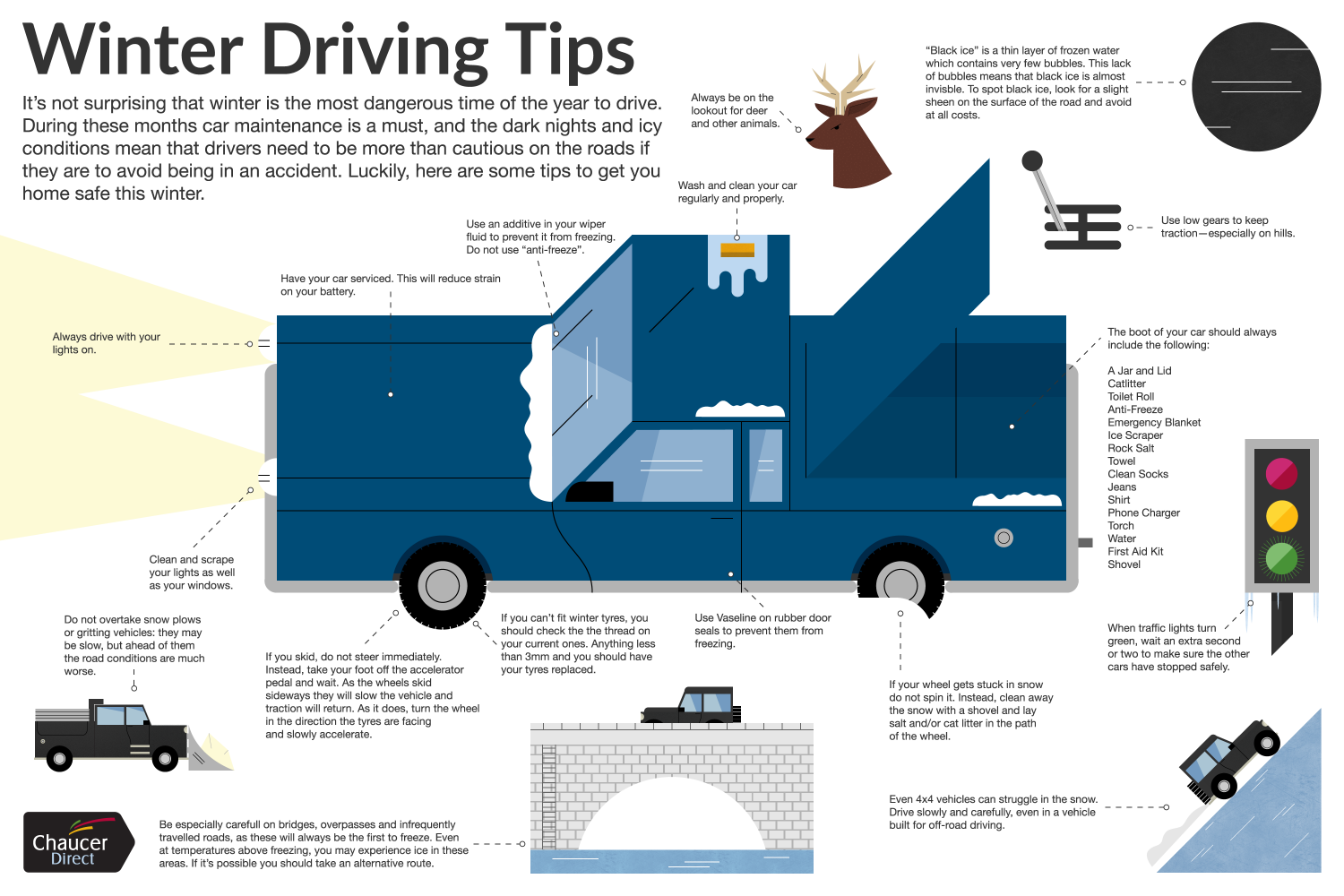 Winter Driving Tips Infographic